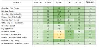 subway nutrition information and calories
