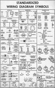 simple electrical wiring diagrams basic light switch diagram electrical circuit symbols
