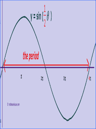 diagram of graph of period for sin of half theta