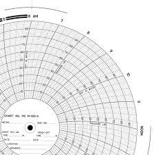 Psi Chart M 100 H 24 Hr Barton Circular Chart Paper