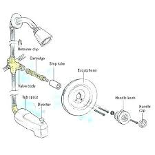 bathtub faucet replacement bathtub faucet kit bathtub faucet replacement parts cost of new bathtub faucet replacement