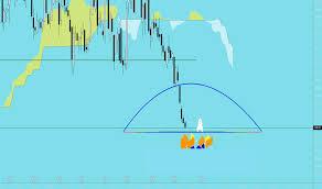 Spacex Tradingview