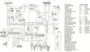 yamaha rxs 115 wiring diagram yamaha image wiring wiring yamaha rxz wiring auto wiring diagram schematic on yamaha rxs 115 wiring diagram