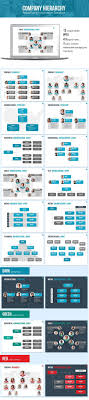 Powerpoint Hierarchy Templates Organizational Chart And Hierarchy Template Business Powerpoint