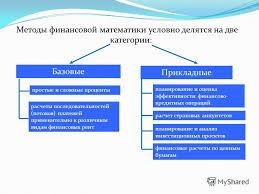 Презентация на тему МИНИСТЕРСТВО ФИНАНСОВ ПРАВИТЕЛЬСТВА  2 Методы финансовой математики