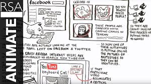 effect of the internet on society all you need to know about the  rsa animate the internet in society empowering or censoring rsa animate the internet in society empowering