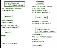2010 chevy impala fuse box diagram 2010 image similiar 2003 tahoe fuse diagram keywords on 2010 chevy impala fuse box diagram