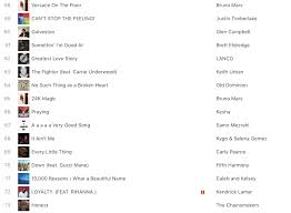 A Silent 10 Minute Song Is Climbing The Itunes Charts