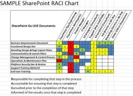 Raci Matrix Template Download Download Raci Matrix Template Xls