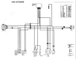 3 wheeler world tech help honda wiring diagrams atc200s 1985