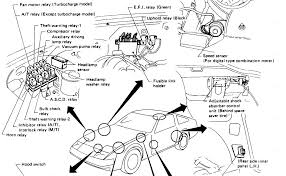 1987 nissan 300zx my key jump alternator and the battery fuse box here is a wiring dia of the starter circuit also a pic of the inhibitor relay thanks roy graphic graphic