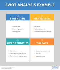 Swot Matrix Examples How To Create And Use A Swot Analysis For Small Business