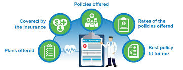 cigna policies offered