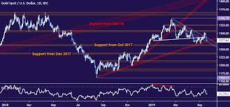 Iran Oil Price Chart Crude Oil Price Rise On Us Iran Spat Opec Output Cuts May