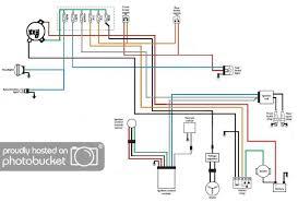 harley davidson golf cart wiring harness wiring diagram libraries harley davidson trailer wiring diagram wiring diagram third levelharley ignition wiring diagram 1983 wiring diagrams schema