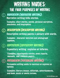 main types of essays writing modes the four purposes of writing  writing modes the four purposes of writing click to pdf version