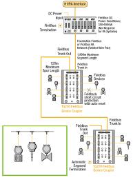 the industrial ethernet book knowledge technical articles Foundation Fieldbus Wiring Yokogawa at Foundation Fieldbus Wiring Diagram