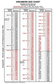 Taper Reamer Size Chart Taper Reamer Size Chart Taper Reamer Size Chart