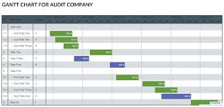 I Hate Gantt Charts Gantt Chart For Company Audit Gantt Chart Template For A