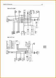 buyang fa b70 wiring diagram atv wiring diagram libraries buyang group atv wiring diagram wiring schematicsunl motorsports wiring diagram wiring diagram schematic kazuma 4 wheeler