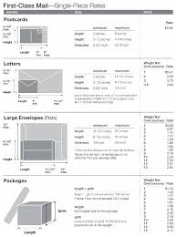 Envelope Size Chart Buurtsite Net