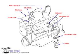 c3 corvette oil filler & filter parts parts & accessories 1977 Corvette Engine Diagram oil filler & filter diagram for a c3 corvette 1977 corvette engine diagram
