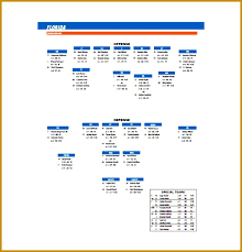 3 Toledo Football Depth Chart Fabtemplatez