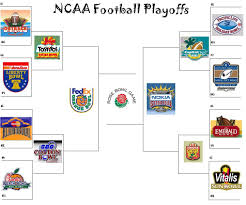 College Football Playoff System