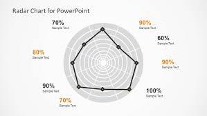 Spider Chart Template Free Download Radar Chart Template For Powerpoint Radar Chart