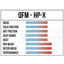 Qfm Hpx High Performance Street Pad Qdb1142