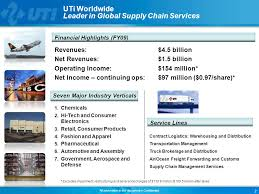uti shipping all information in this document is confidential version 2 0 uti
