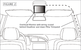 mobile video installation guide monitor built in dvd player wiring