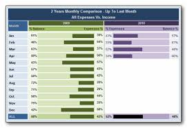 budget tracker excel download excel personal expense tracker 7 templates for tracking