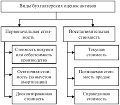 Решение задач по экономике предприятия Решатель 2
