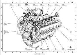 ford v10 engine schematic modern design of wiring diagram • 2003 ford excursion v10 engine diagrams 2003 ford ford triton v10 engine manual ford v10 engine