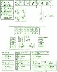 2002 f350 fuse panel diagram on 2002 images free download wiring F350 Fuse Box 2002 f350 fuse panel diagram 4 2002 f350 fuse panel diagram 1997 ford thunderbird fuse box diagram f350 fuse box diagram