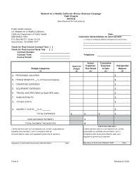 sample table of organization template template sample table of organization template