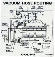 1996 volvo 850 vacuum diagram 1996 image wiring 1996 volvo 850 turbo wagon vacuum hose location volvo forums on 1996 volvo 850 vacuum diagram