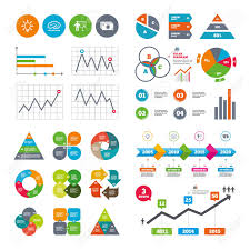 Presentation Charts And Graphs Free Business Data Pie Charts Graphs Presentation Billboard Brainstorm