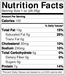 Cheese Nutrition Chart Ballard Family Dairy Cheese Nutrition Information