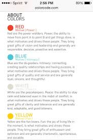 What personality type are you? Pin On Color Code Personality
