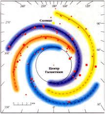 Реферат Типы Галактик Наша Галактика Млечный Путь  Типы Галактик Наша Галактика Млечный Путь