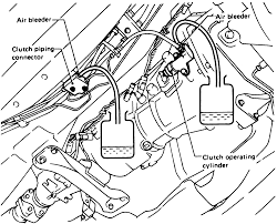 Hydraulic clutch master slave cylinder location on gmc sonoma 4
