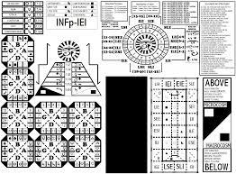 Socionics Relationship Chart The Metaphysical And Alchemical Origins Of Socionics Page 2