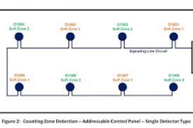 est smoke detector wiring diagram edwards est 3 manual espa�ol fire alarm wiring diagram schematic at Fire Alarm Installation Wiring Diagram