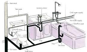 dra cabet bath tub drain rough in standard bathtub dimensions