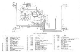 cj2a wiring diagram with template images diagrams wenkm com willys cj2a wiring harness diagrams cj2a wiring diagram with blueprint pics diagrams