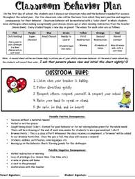 Rules And Consequences Chart Mrs Heerens Happenings Classroom Rules In Motion