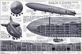 Airships Designed For Greatness Airships Dirigibles Zeppelins Blimps Whats The
