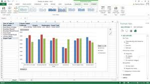 How To Customize Your Excel Pivot Chart Axes Dummies